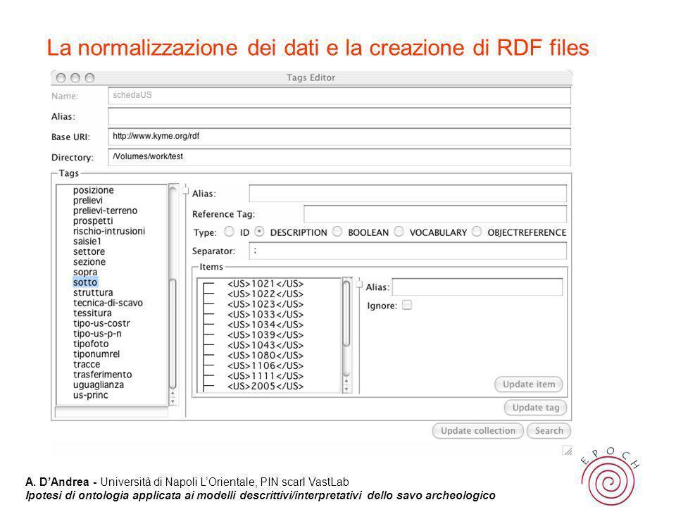 La normalizzazione dei dati e la creazione di RDF files