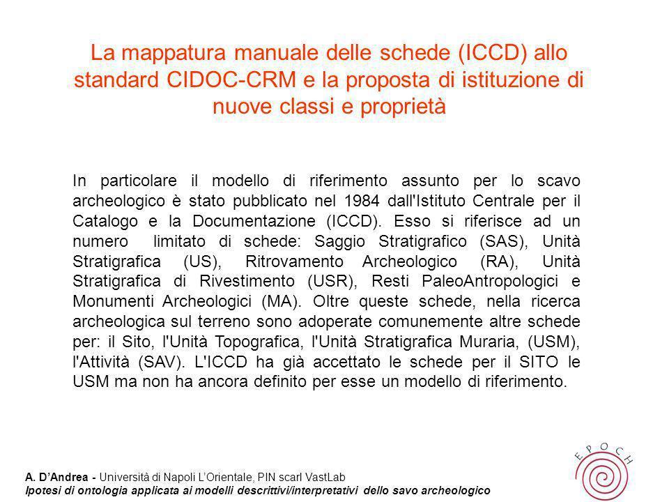 La mappatura manuale delle schede (ICCD) allo standard CIDOC-CRM e la proposta di istituzione di nuove classi e proprietà