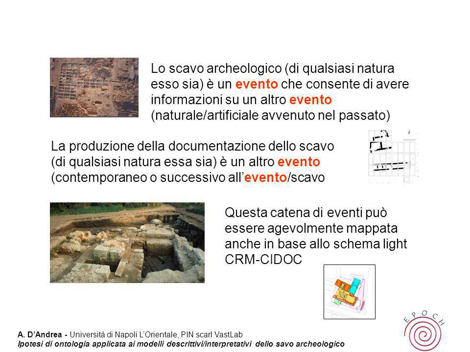 Lo scavo archeologico (di qualsiasi natura esso sia) è un evento che consente di avere informazioni su un altro evento (naturale/artificiale avvenuto nel passato)