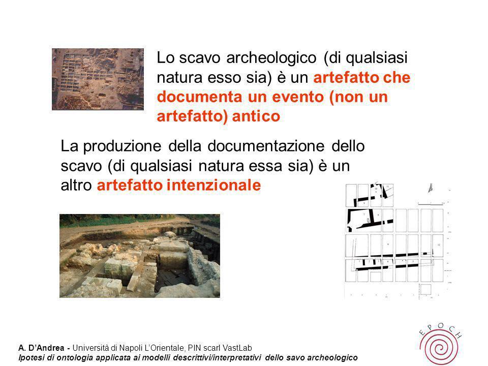 Lo scavo archeologico (di qualsiasi natura esso sia) è un artefatto che documenta un evento (non un artefatto) antico