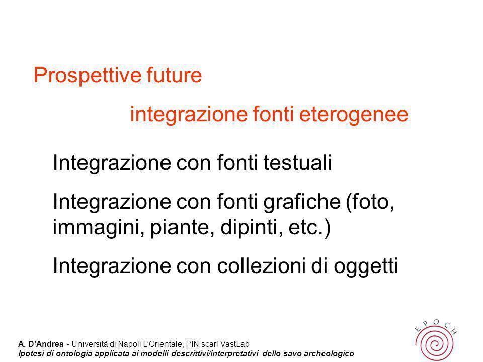 Prospettive future integrazione fonti eterogenee. Integrazione con fonti testuali.