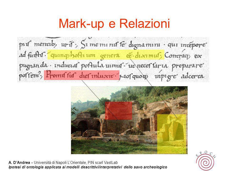 Mark-up e Relazioni