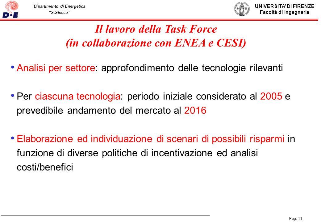 Il lavoro della Task Force (in collaborazione con ENEA e CESI)