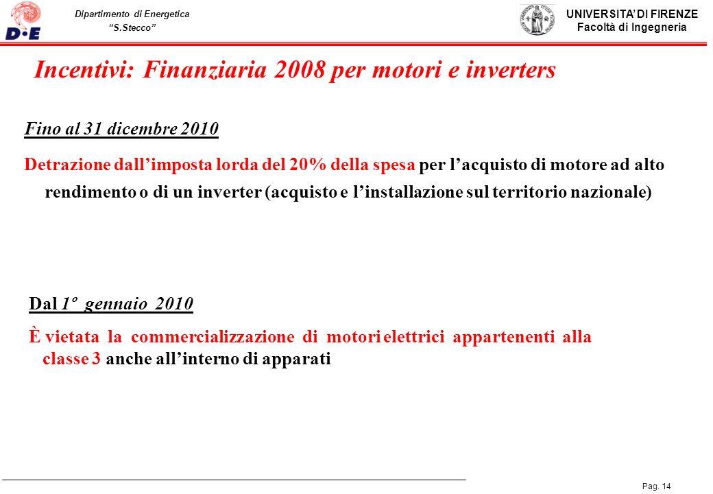 Incentivi: Finanziaria 2008 per motori e inverters