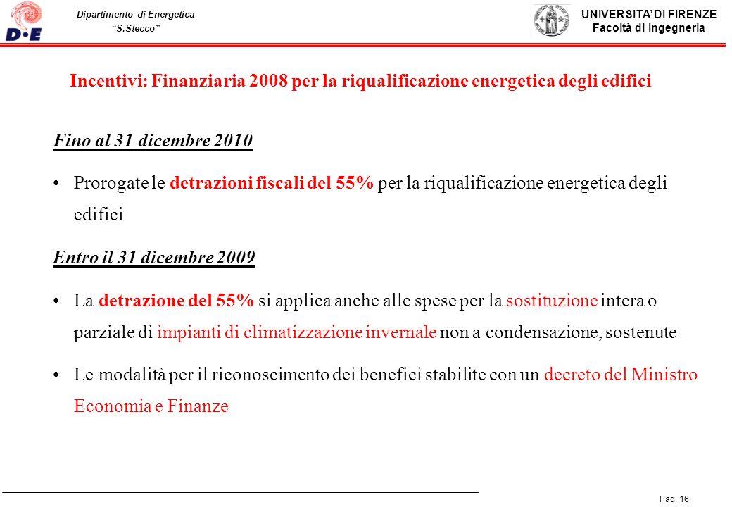 Incentivi: Finanziaria 2008 per la riqualificazione energetica degli edifici