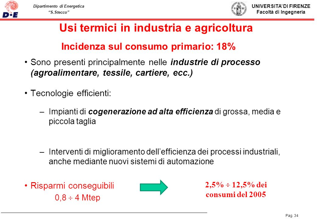 Usi termici in industria e agricoltura