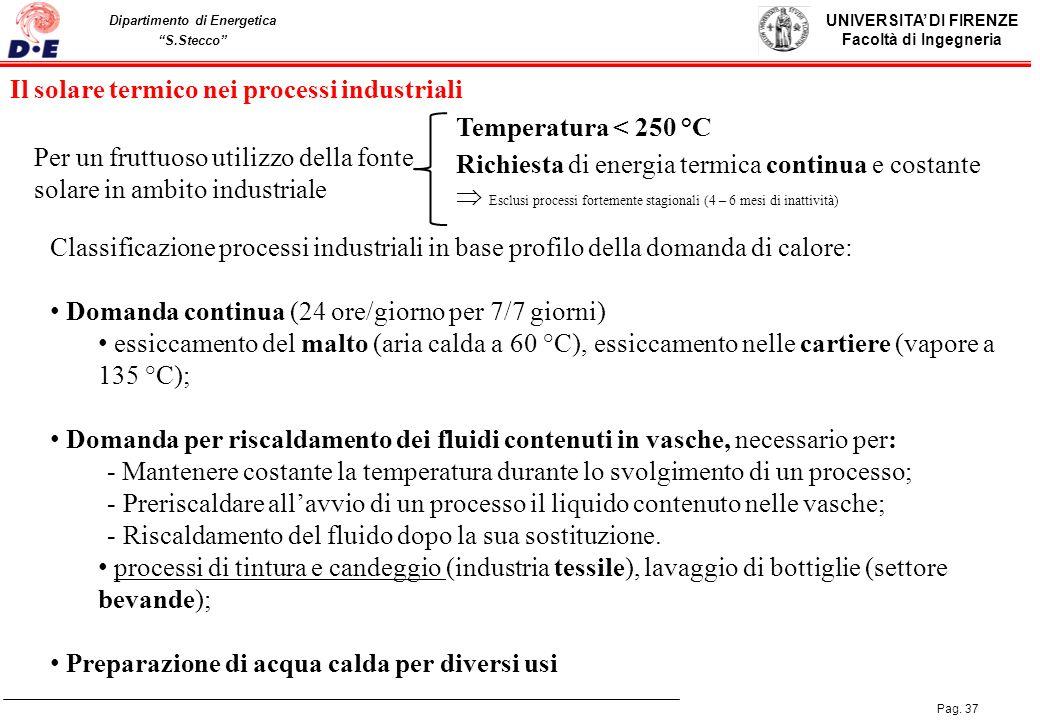 Il solare termico nei processi industriali Temperatura < 250 °C