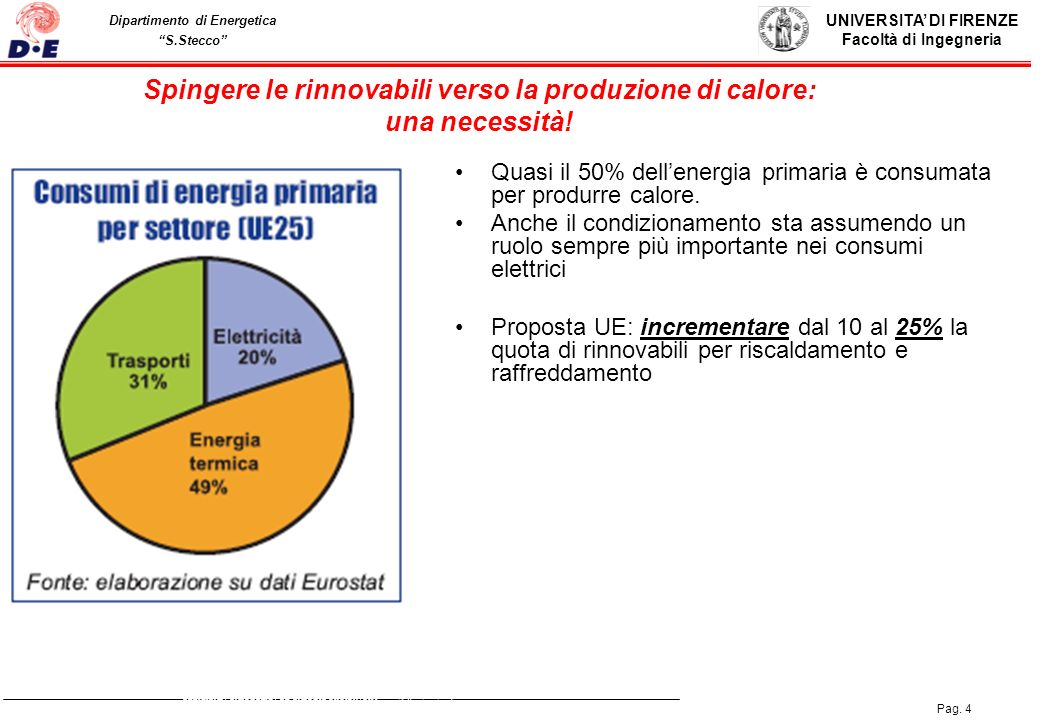 Spingere le rinnovabili verso la produzione di calore: una necessità!