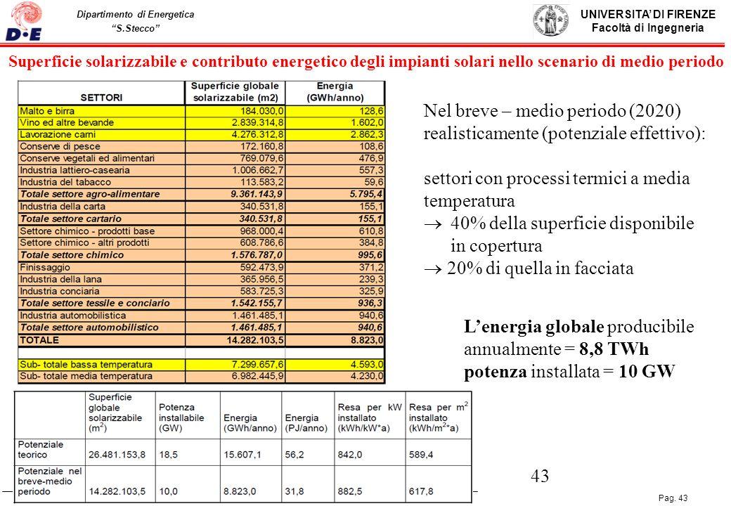 settori con processi termici a media temperatura