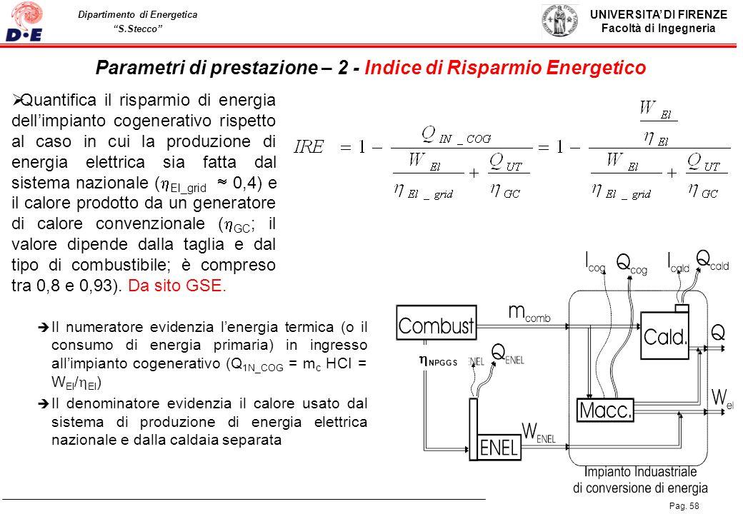 Parametri di prestazione – 2 - Indice di Risparmio Energetico