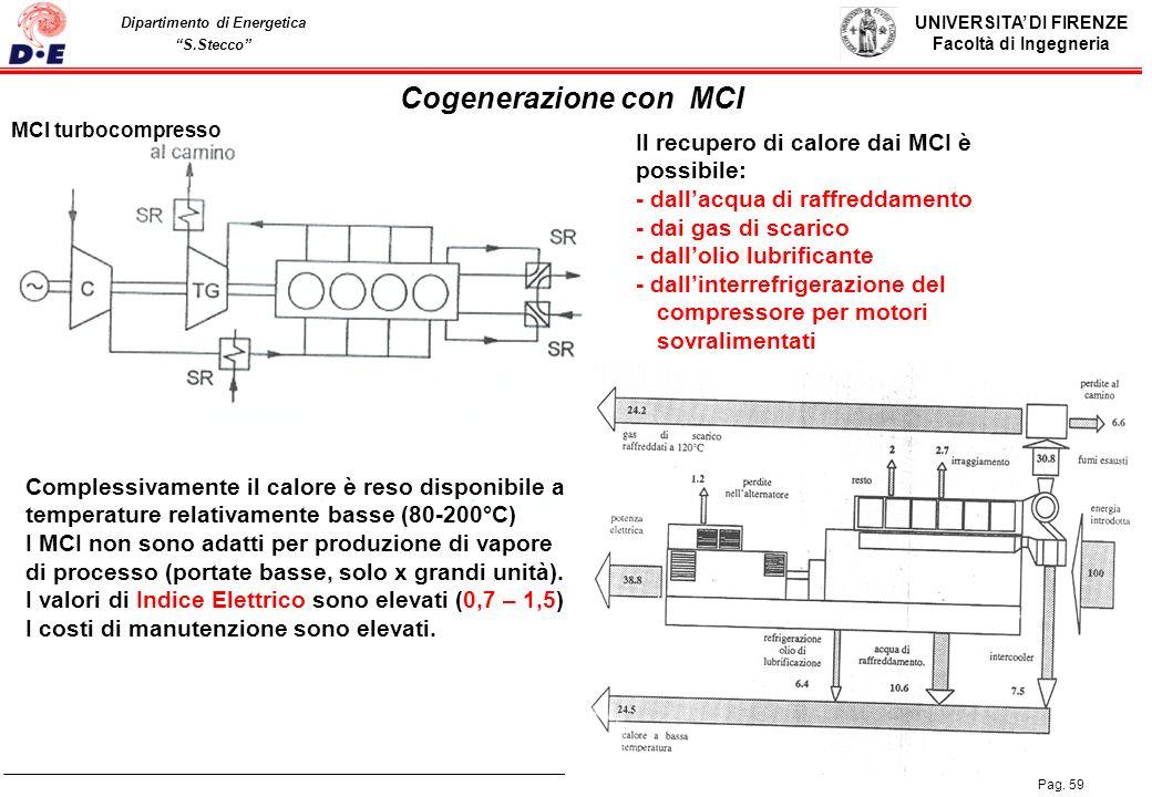 Cogenerazione con MCI Il recupero di calore dai MCI è possibile: