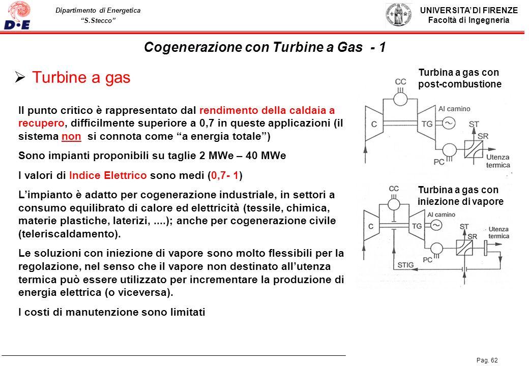 Cogenerazione con Turbine a Gas - 1