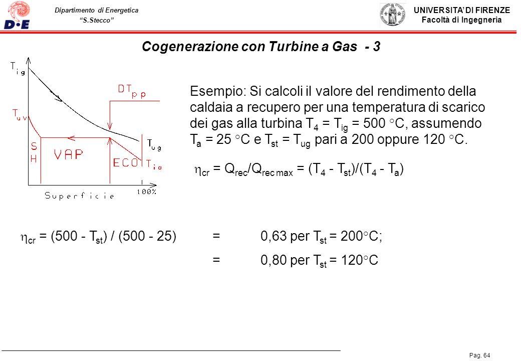 Cogenerazione con Turbine a Gas - 3