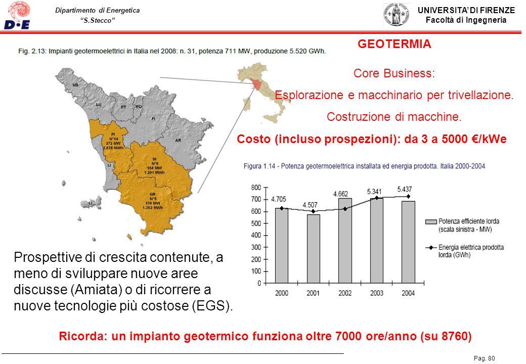 GEOTERMIA Core Business: Esplorazione e macchinario per trivellazione. Costruzione di macchine. Costo (incluso prospezioni): da 3 a 5000 €/kWe.
