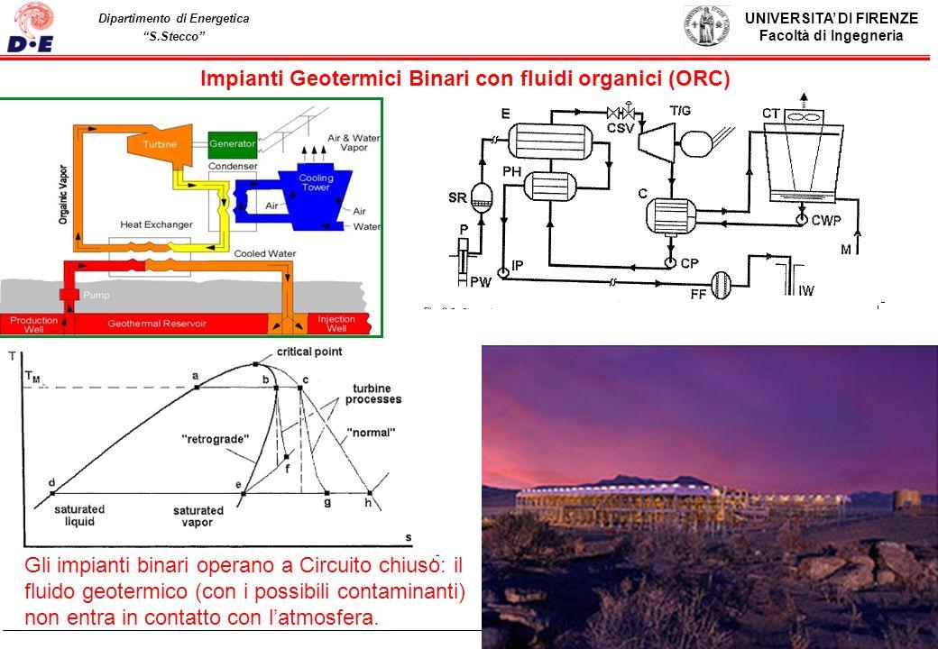Impianti Geotermici Binari con fluidi organici (ORC)
