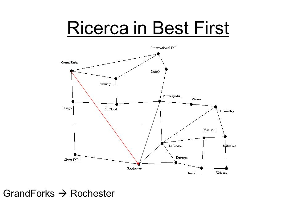 Ricerca in Best First GrandForks  Rochester
