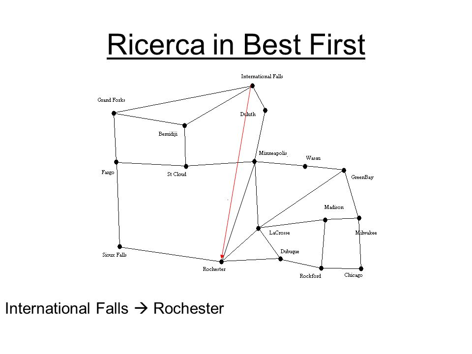 Ricerca in Best First International Falls  Rochester