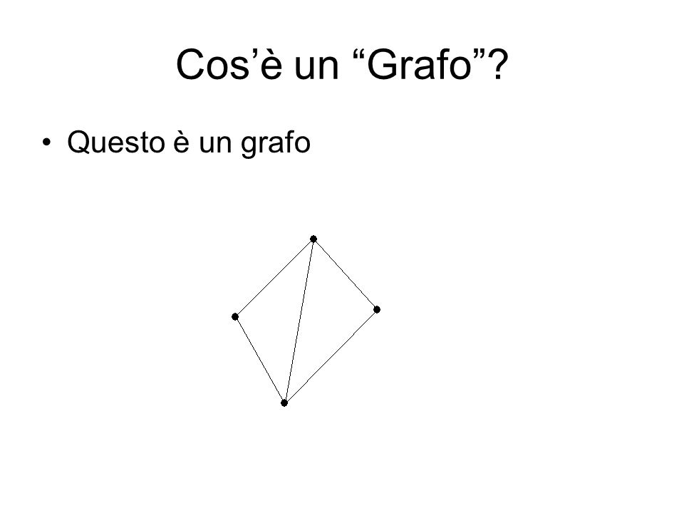 Cos'è un Grafo Questo è un grafo