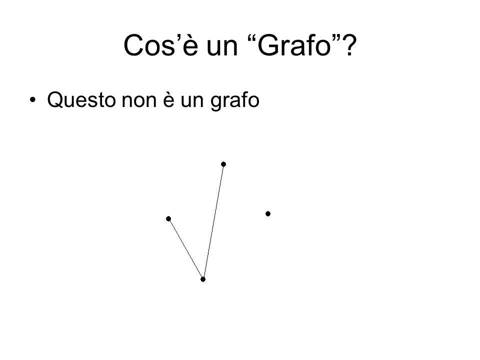 Cos'è un Grafo Questo non è un grafo
