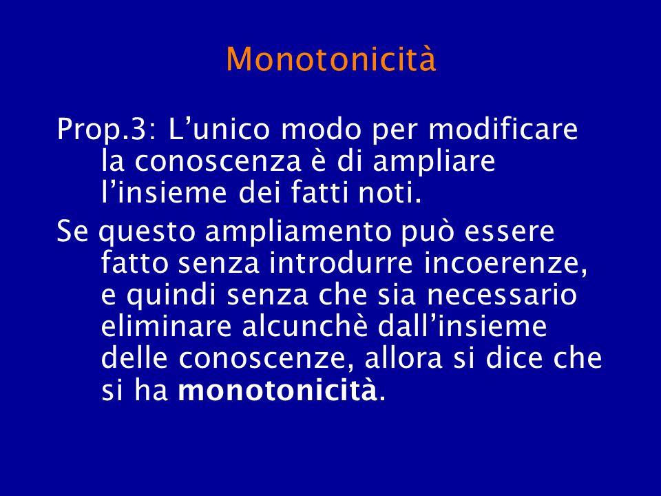 Monotonicità Prop.3: L'unico modo per modificare la conoscenza è di ampliare l'insieme dei fatti noti.