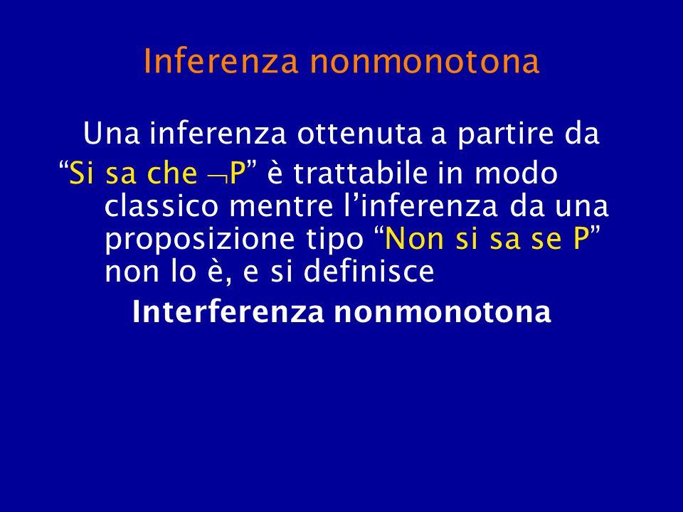 Inferenza nonmonotona