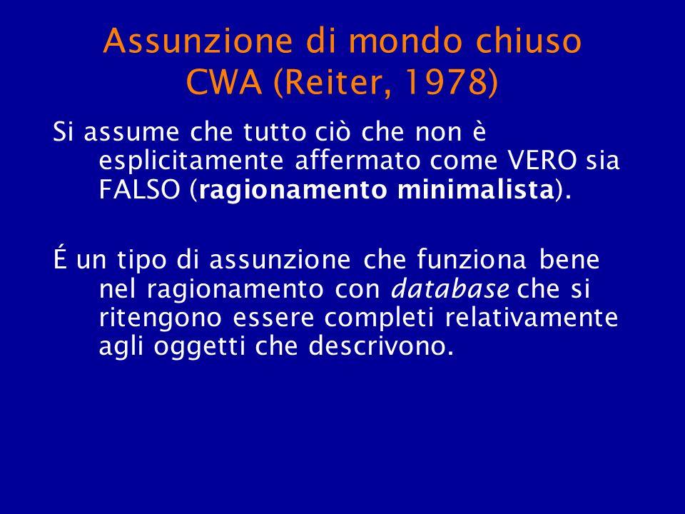 Assunzione di mondo chiuso CWA (Reiter, 1978)