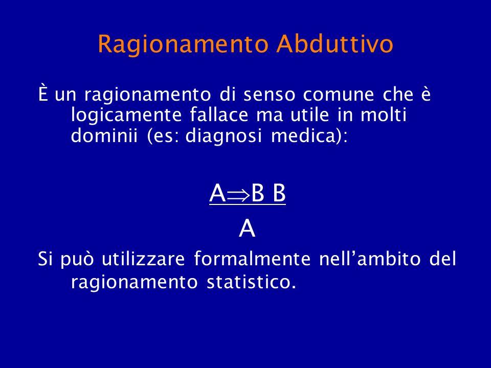 Ragionamento Abduttivo
