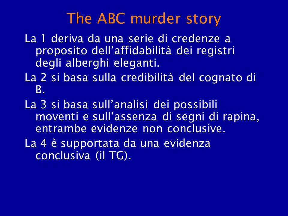 The ABC murder story La 1 deriva da una serie di credenze a proposito dell'affidabilità dei registri degli alberghi eleganti.