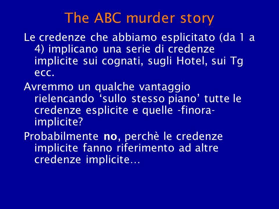 The ABC murder story Le credenze che abbiamo esplicitato (da 1 a 4) implicano una serie di credenze implicite sui cognati, sugli Hotel, sui Tg ecc.