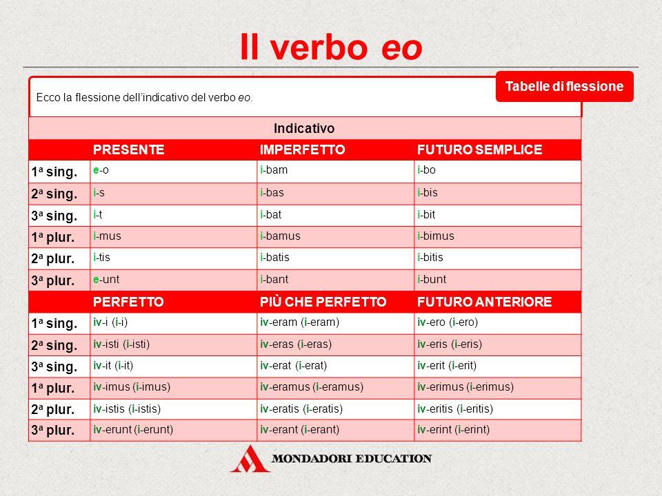 Il verbo eo Tabelle di flessione Indicativo PRESENTE IMPERFETTO