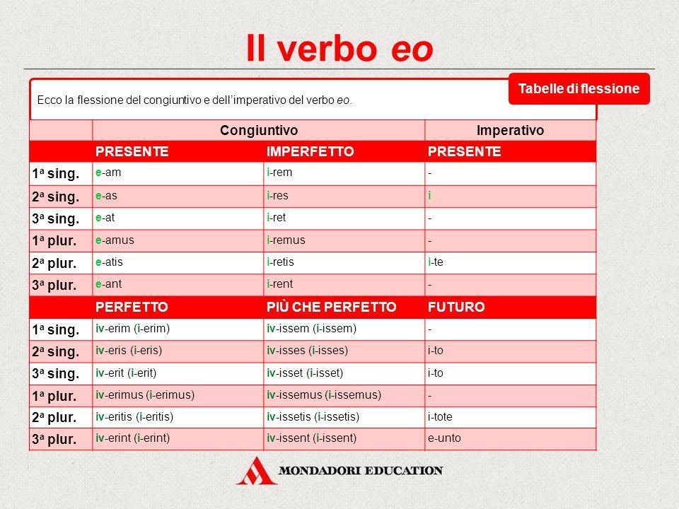 Il verbo eo Tabelle di flessione Congiuntivo Imperativo PRESENTE