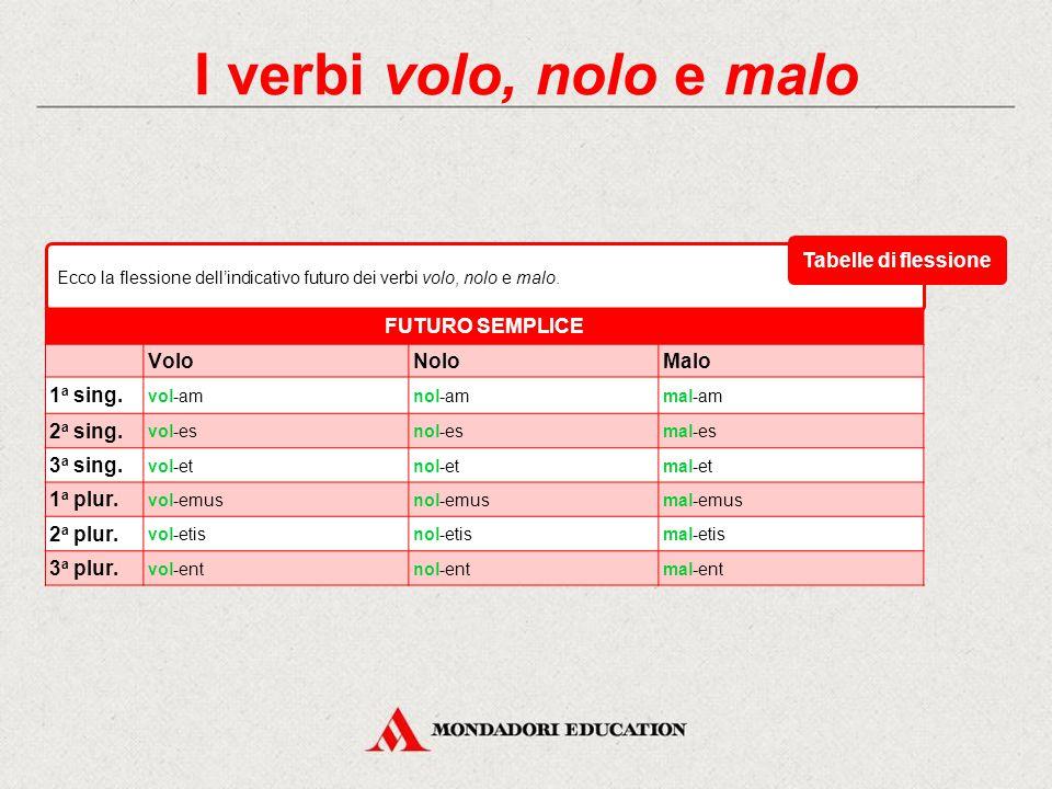 I verbi volo, nolo e malo Tabelle di flessione FUTURO SEMPLICE Volo
