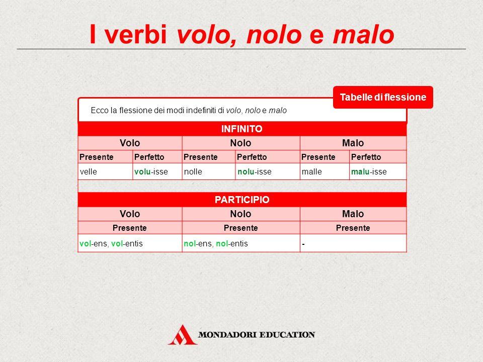 I verbi volo, nolo e malo Tabelle di flessione INFINITO Volo Nolo Malo