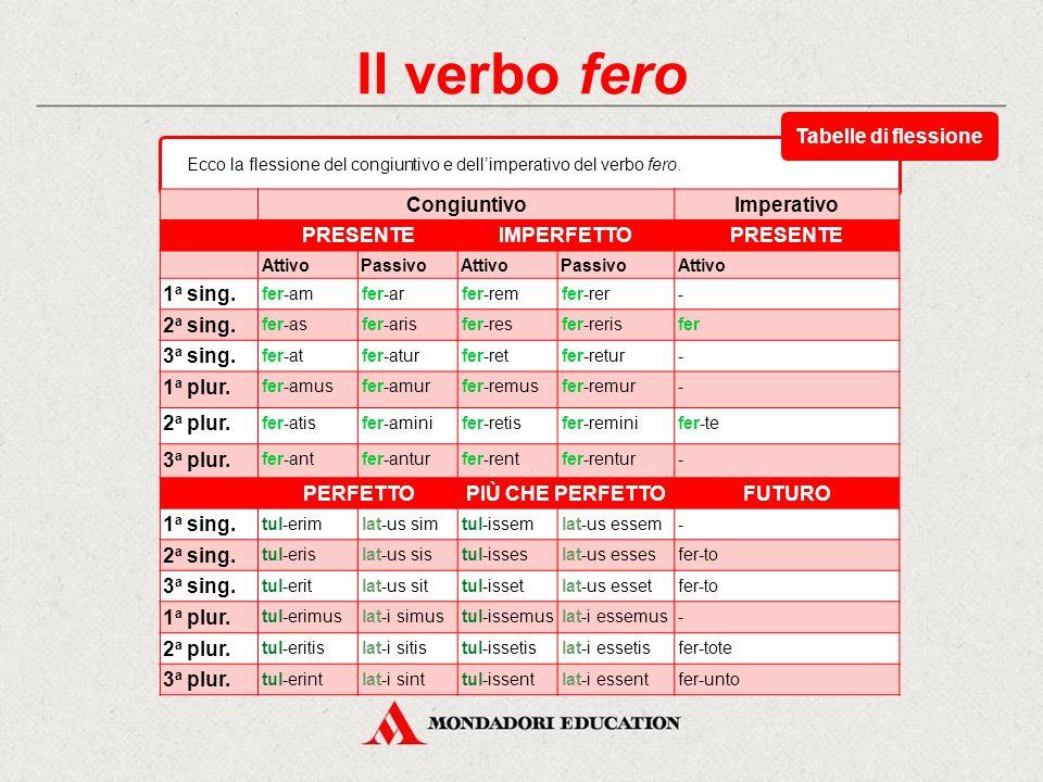 Il verbo fero Tabelle di flessione Congiuntivo Imperativo PRESENTE