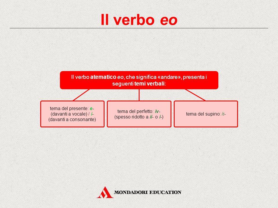 Il verbo eo tema del presente: e- (davanti a vocale) / i- (davanti a consonante) tema del perfetto: iv- (spesso ridotto a ii- o i-)