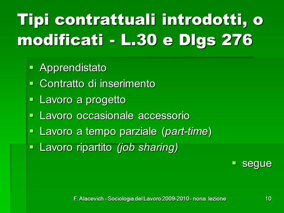 Tipi contrattuali introdotti, o modificati - L.30 e Dlgs 276