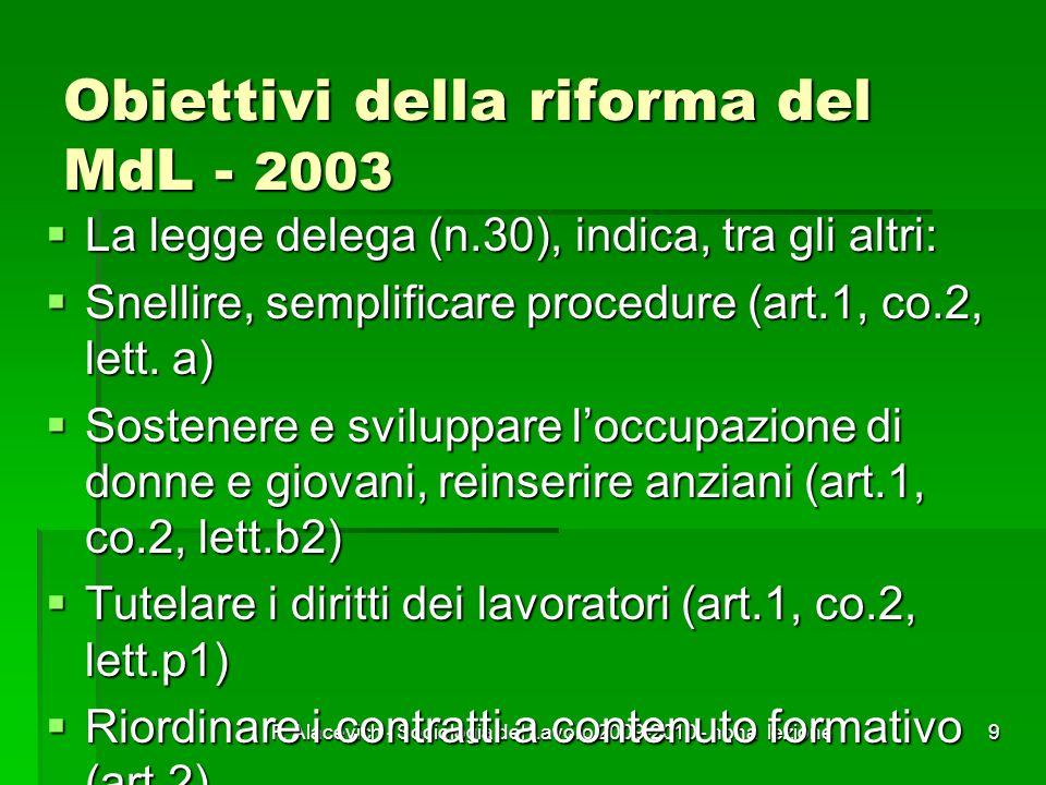 Obiettivi della riforma del MdL - 2003