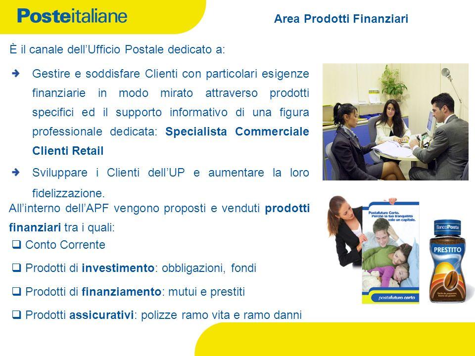 Area Prodotti Finanziari