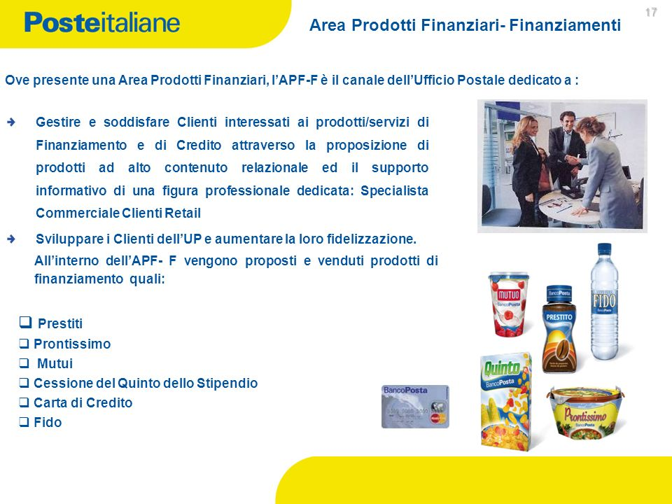 Area Prodotti Finanziari- Finanziamenti