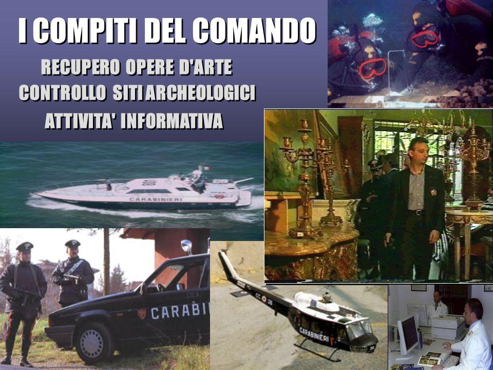 I COMPITI DEL COMANDO RECUPERO OPERE D ARTE