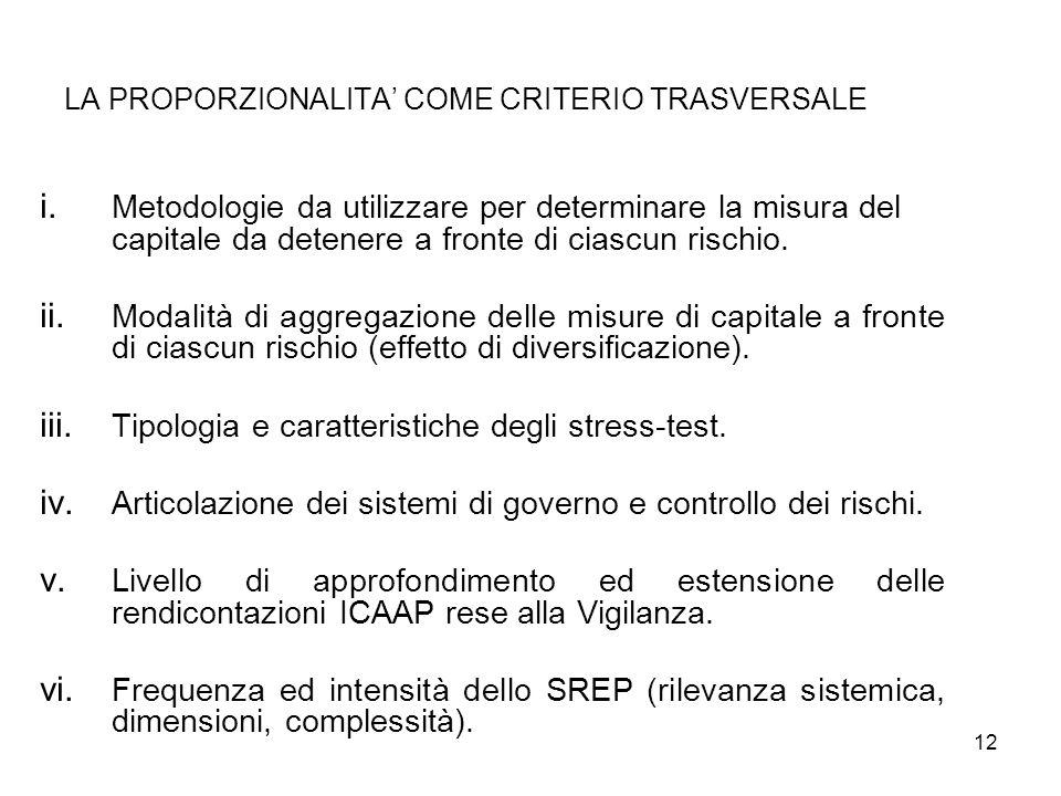 LA PROPORZIONALITA' COME CRITERIO TRASVERSALE