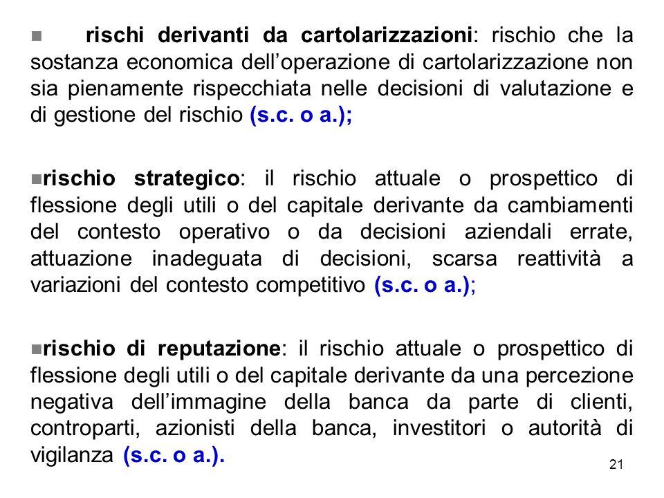 rischi derivanti da cartolarizzazioni: rischio che la sostanza economica dell'operazione di cartolarizzazione non sia pienamente rispecchiata nelle decisioni di valutazione e di gestione del rischio (s.c. o a.);