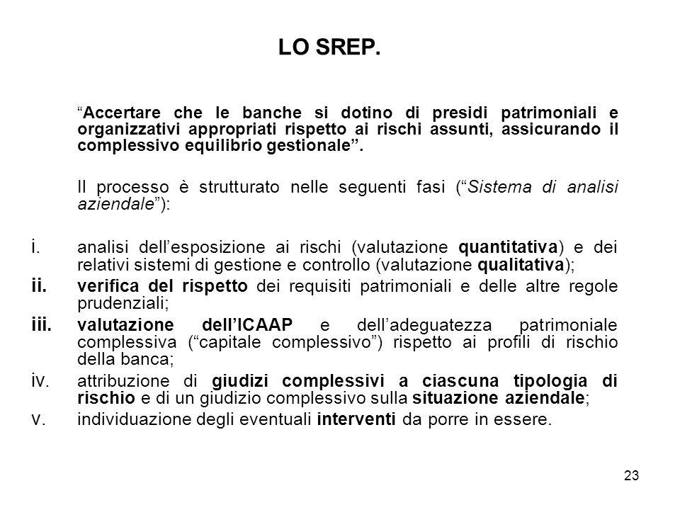 LO SREP.