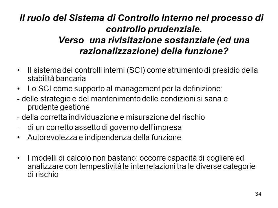 Il ruolo del Sistema di Controllo Interno nel processo di controllo prudenziale. Verso una rivisitazione sostanziale (ed una razionalizzazione) della funzione