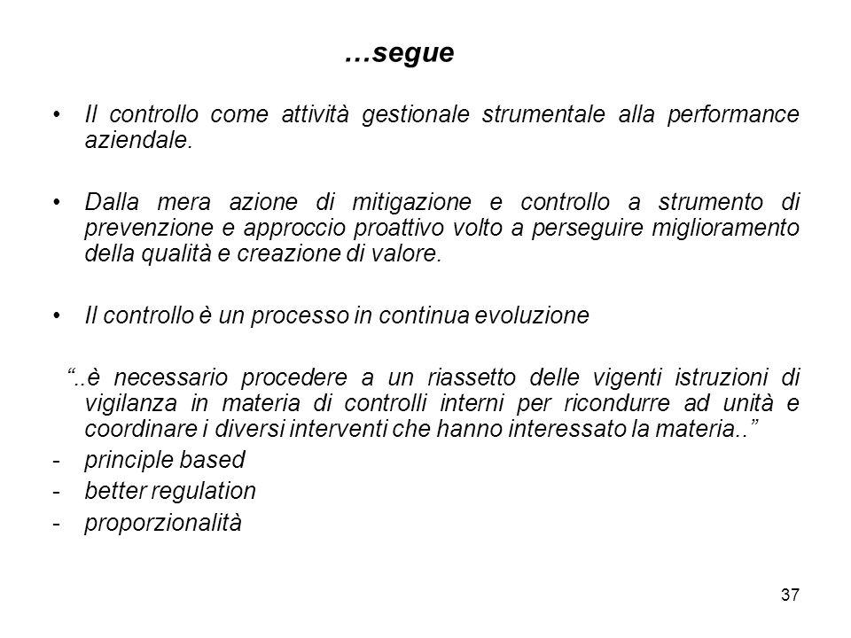 …segue Il controllo come attività gestionale strumentale alla performance aziendale.