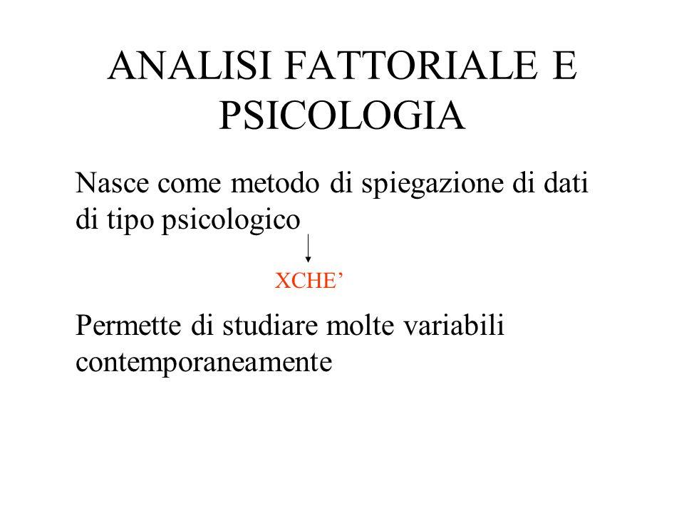 ANALISI FATTORIALE E PSICOLOGIA