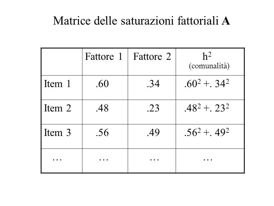 Matrice delle saturazioni fattoriali A