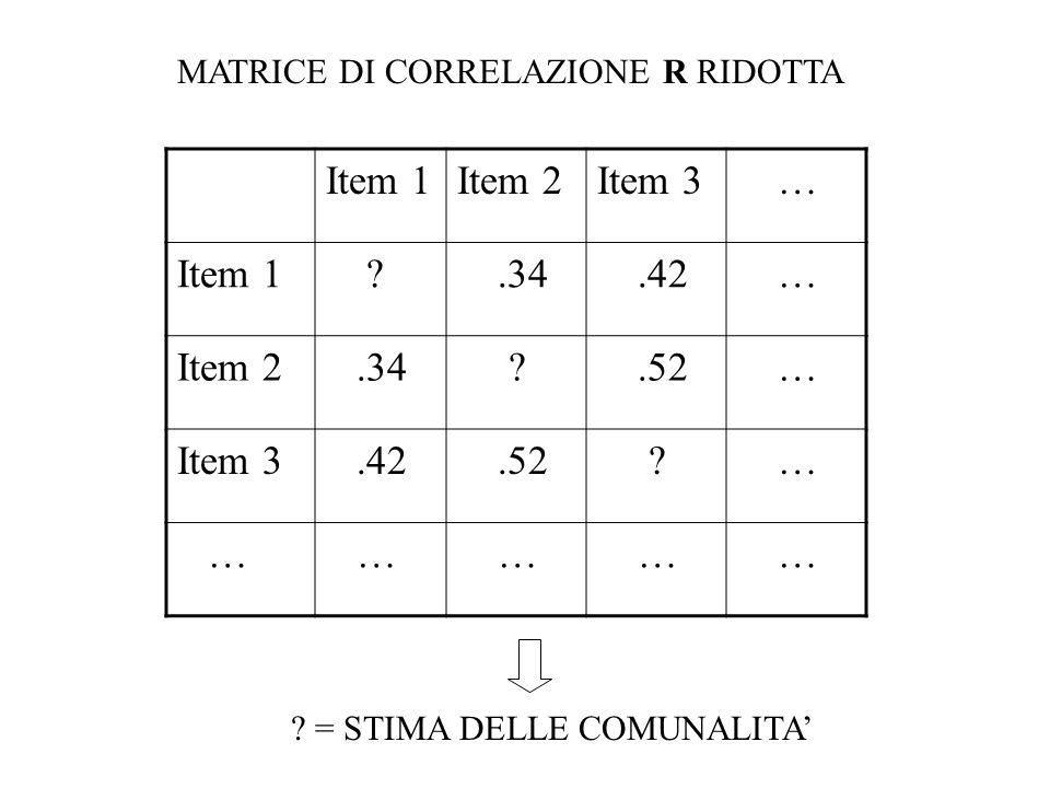 Item 1 Item 2 Item 3 … .34 .42 .52 MATRICE DI CORRELAZIONE R RIDOTTA