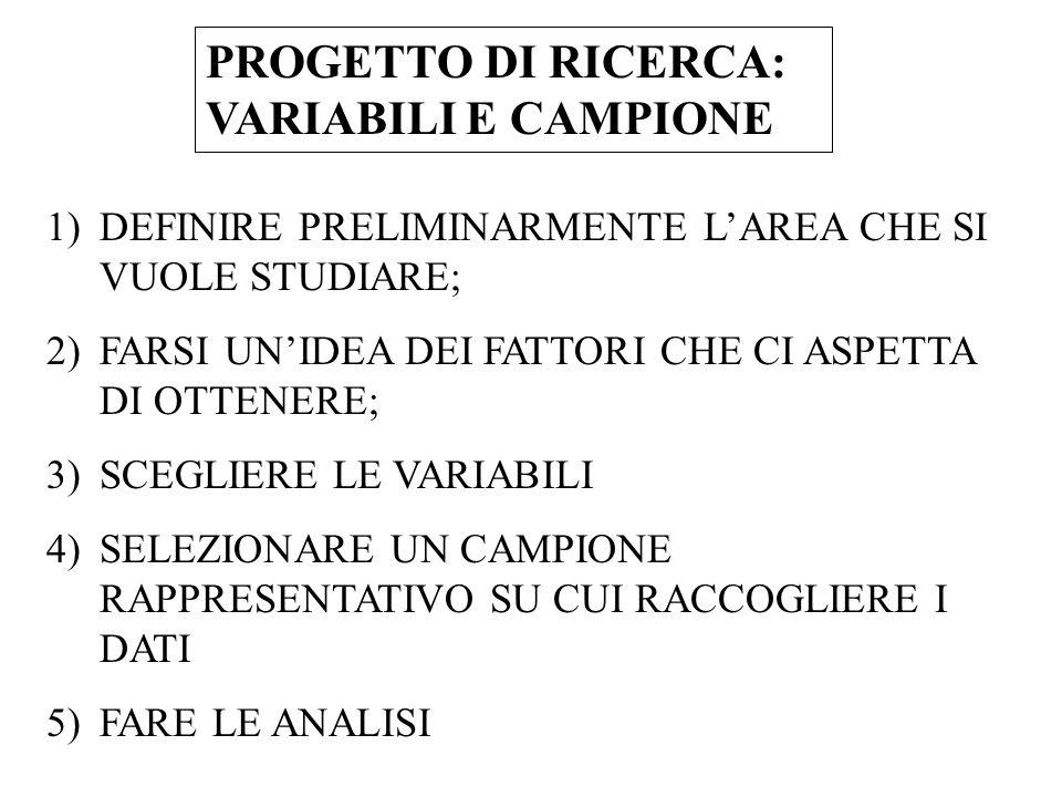 PROGETTO DI RICERCA: VARIABILI E CAMPIONE
