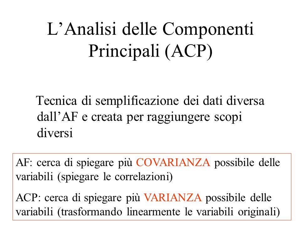 L'Analisi delle Componenti Principali (ACP)